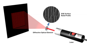 Diffractive_Optics_Principle-300x163